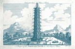 Porcelain Tower in Nanking