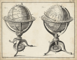 Antique Terrestrial and Celestial Globes