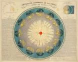 Revolution Annuelle de la Terre Autour du Soleil, 1850