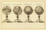 Spheres et Globes, 1791