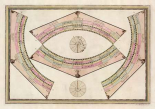 Globo Terrestre (Ring Sheet), 1792